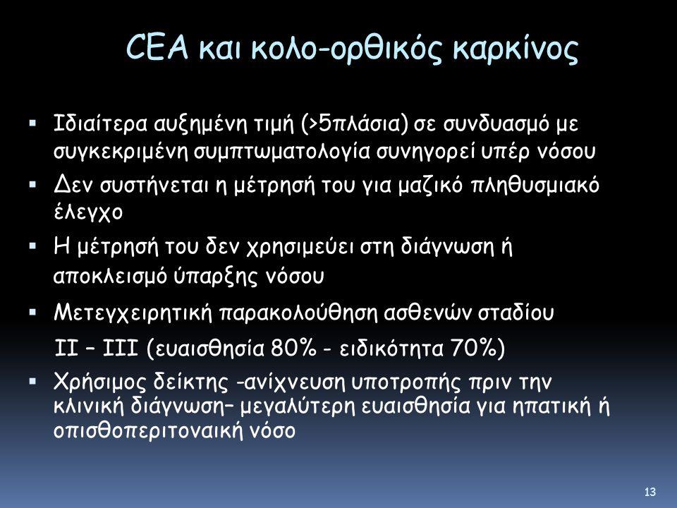 CEA και κολο-ορθικός καρκίνος
