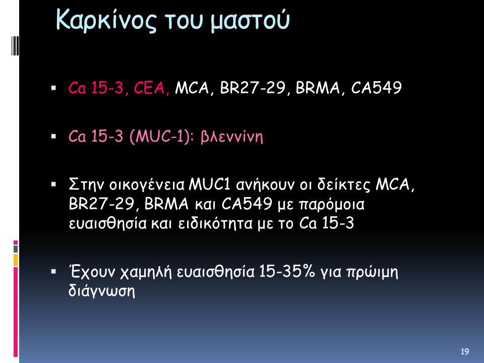 Καρκίνος του μαστού Ca 15-3, CEA, MCA, BR27-29, BRMA, CA549