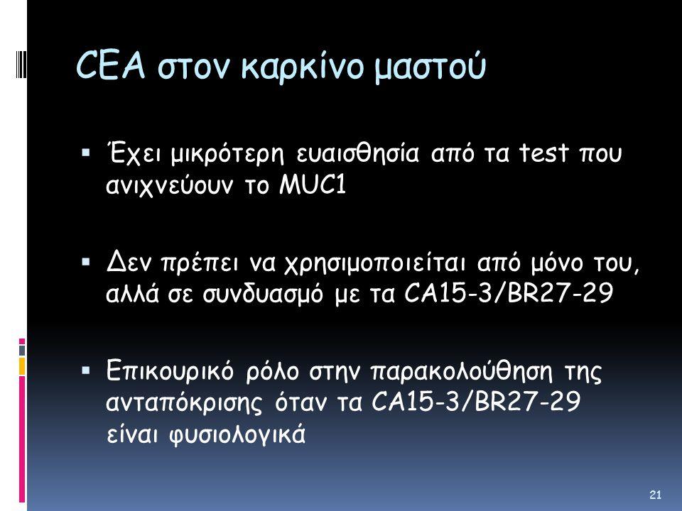 CEA στον καρκίνο μαστού