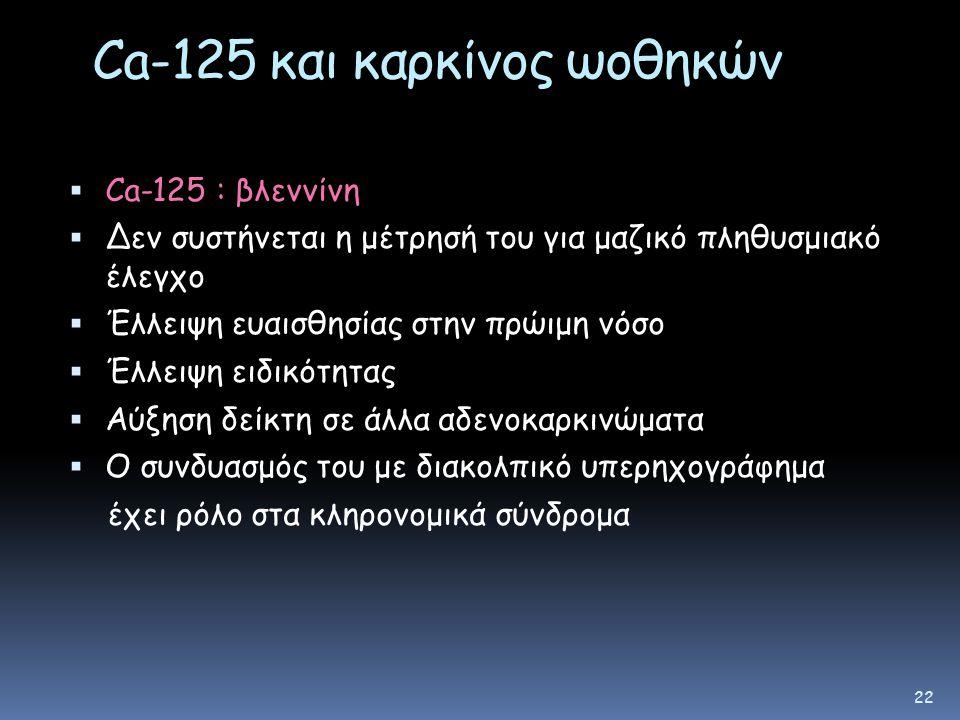 Ca-125 και καρκίνος ωοθηκών