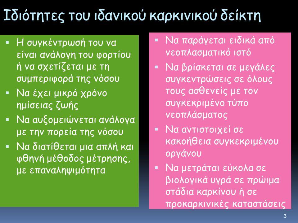 Iδιότητες του ιδανικού καρκινικού δείκτη