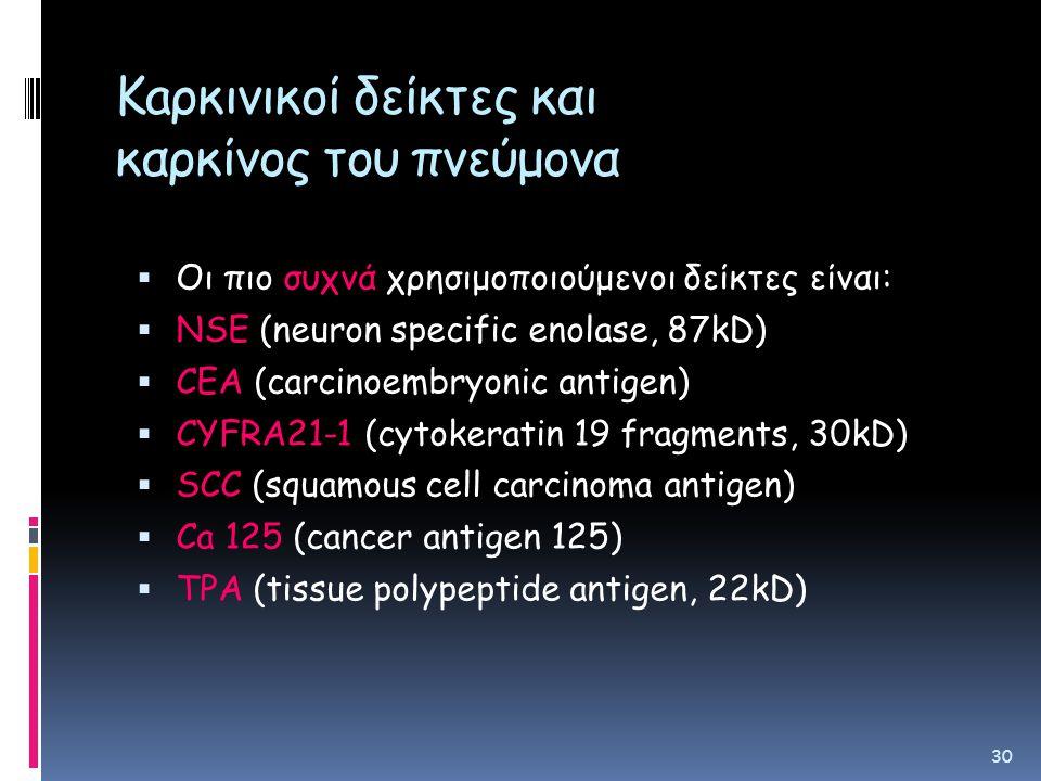 Kaρκινικοί δείκτες και καρκίνος του πνεύμονα