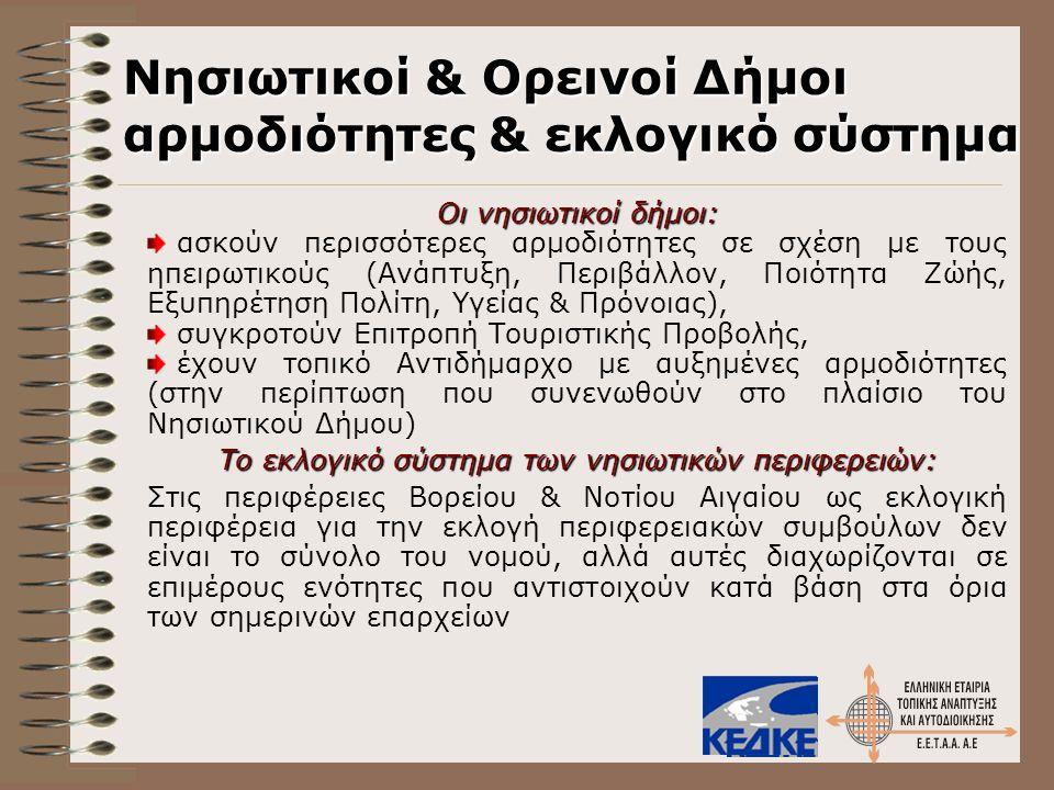 Νησιωτικοί & Ορεινοί Δήμοι αρμοδιότητες & εκλογικό σύστημα