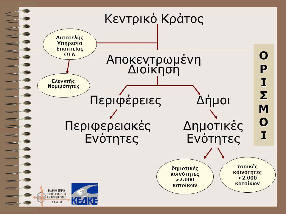 Περιφερειακές Δημοτικές