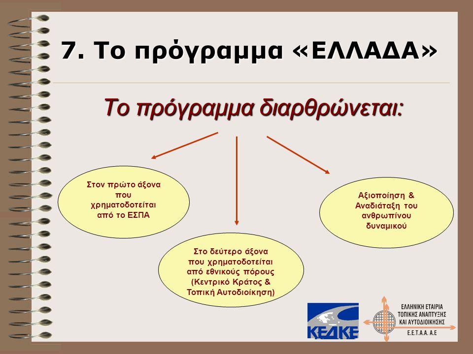 7. Το πρόγραμμα «ΕΛΛΑΔΑ» Το πρόγραμμα διαρθρώνεται: