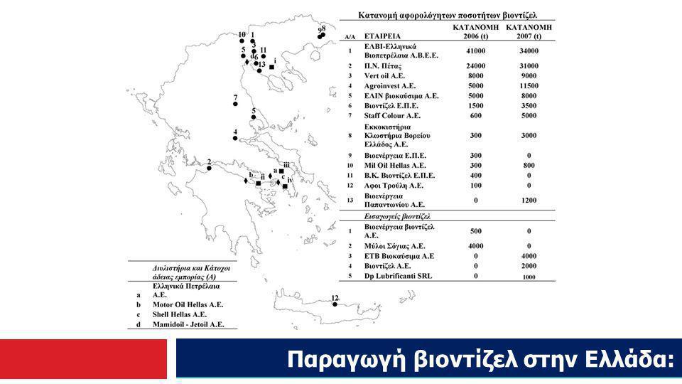 Παραγωγή βιοντίζελ στην Ελλάδα:
