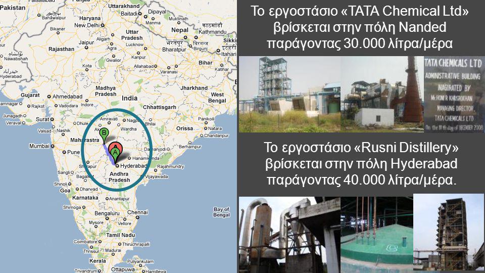 Το εργοστάσιο «TATA Chemical Ltd» βρίσκεται στην πόλη Nanded παράγοντας 30.000 λίτρα/μέρα