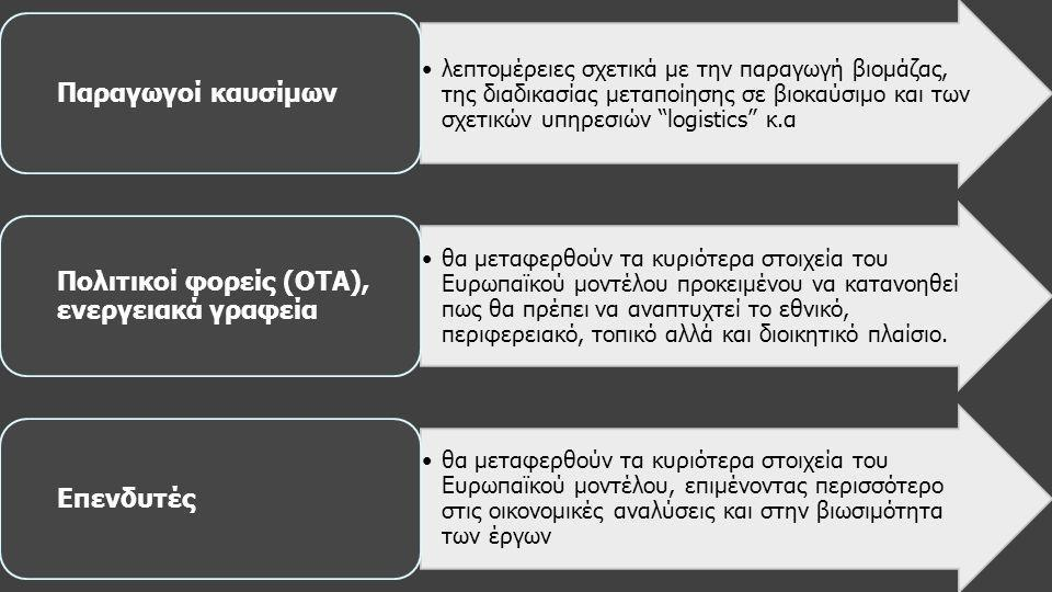 Πολιτικοί φορείς (ΟΤΑ), ενεργειακά γραφεία
