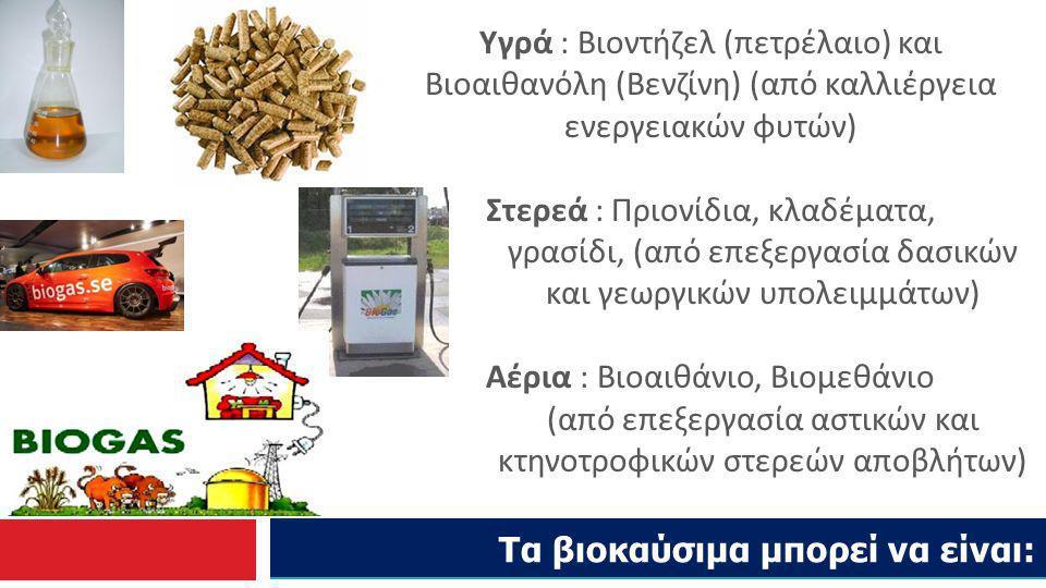 Τα βιοκαύσιμα μπορεί να είναι: