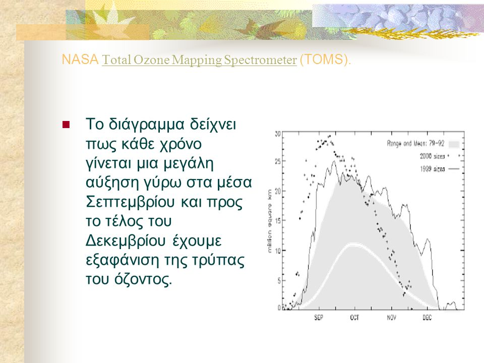 NASA Total Ozone Mapping Spectrometer (TOMS).