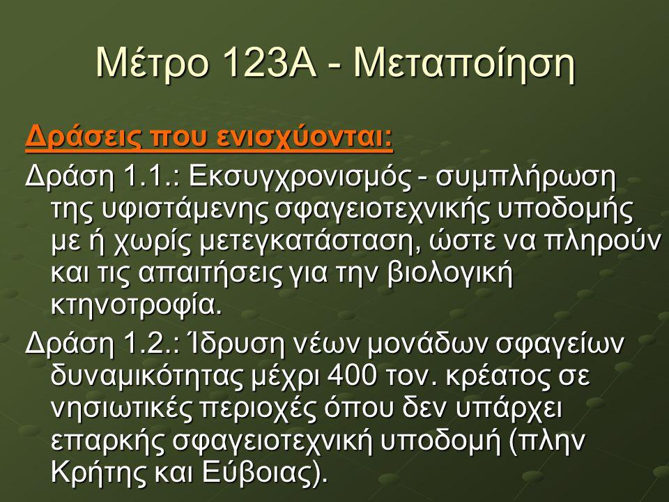 Μέτρο 123Α - Μεταποίηση Δράσεις που ενισχύονται: