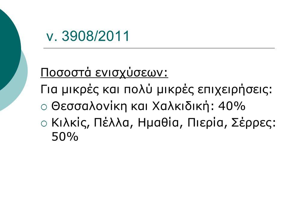 ν. 3908/2011 Ποσοστά ενισχύσεων: