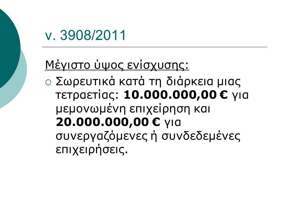 ν. 3908/2011 Μέγιστο ύψος ενίσχυσης: