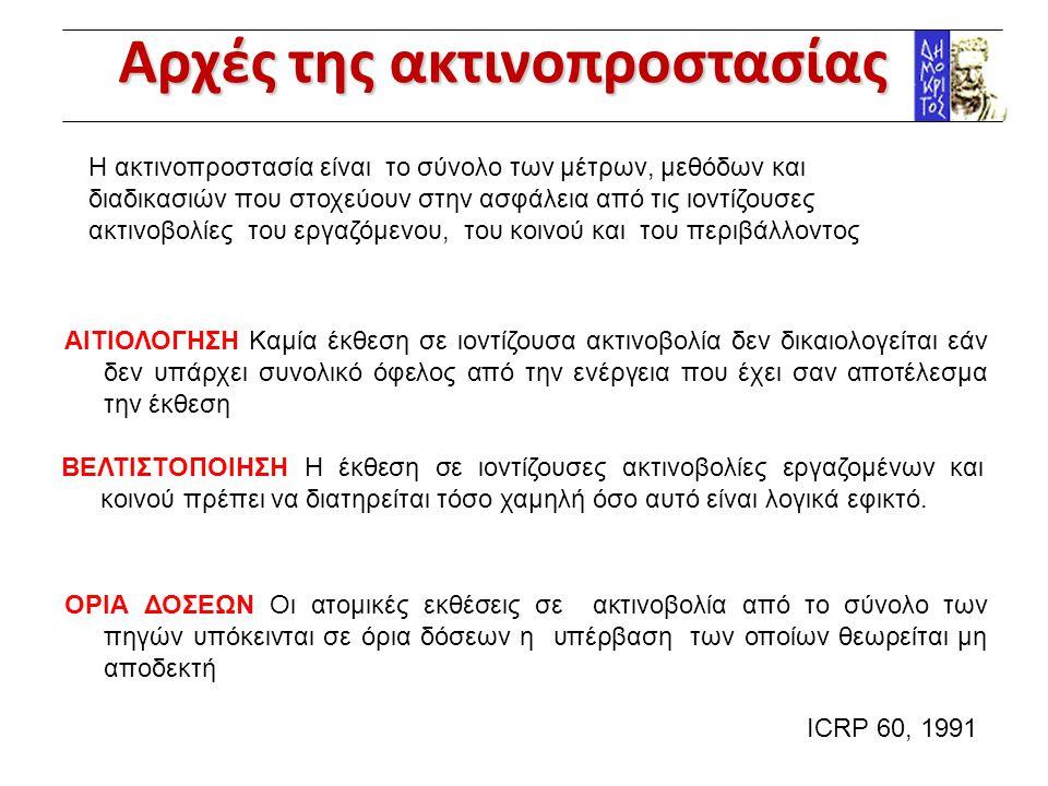 Αρχές της ακτινοπροστασίας