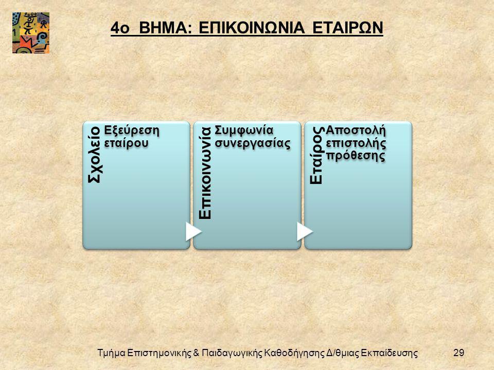 4o BHMA: ΕΠΙΚΟΙΝΩΝΙΑ ΕΤΑΙΡΩΝ