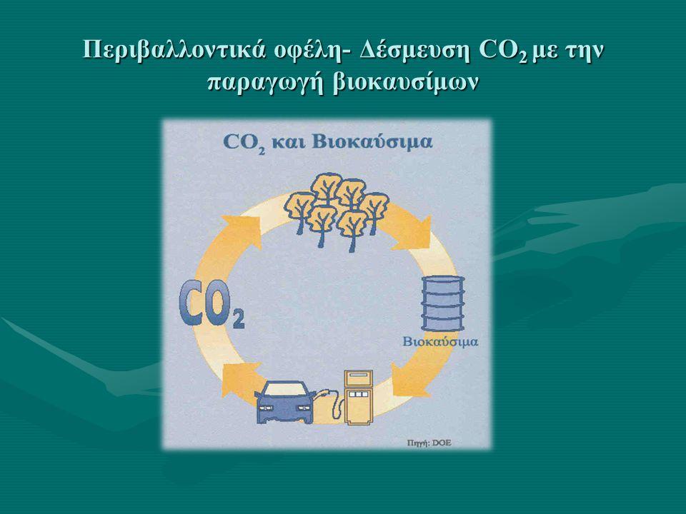 Περιβαλλοντικά οφέλη- Δέσμευση CO2 με την παραγωγή βιοκαυσίμων