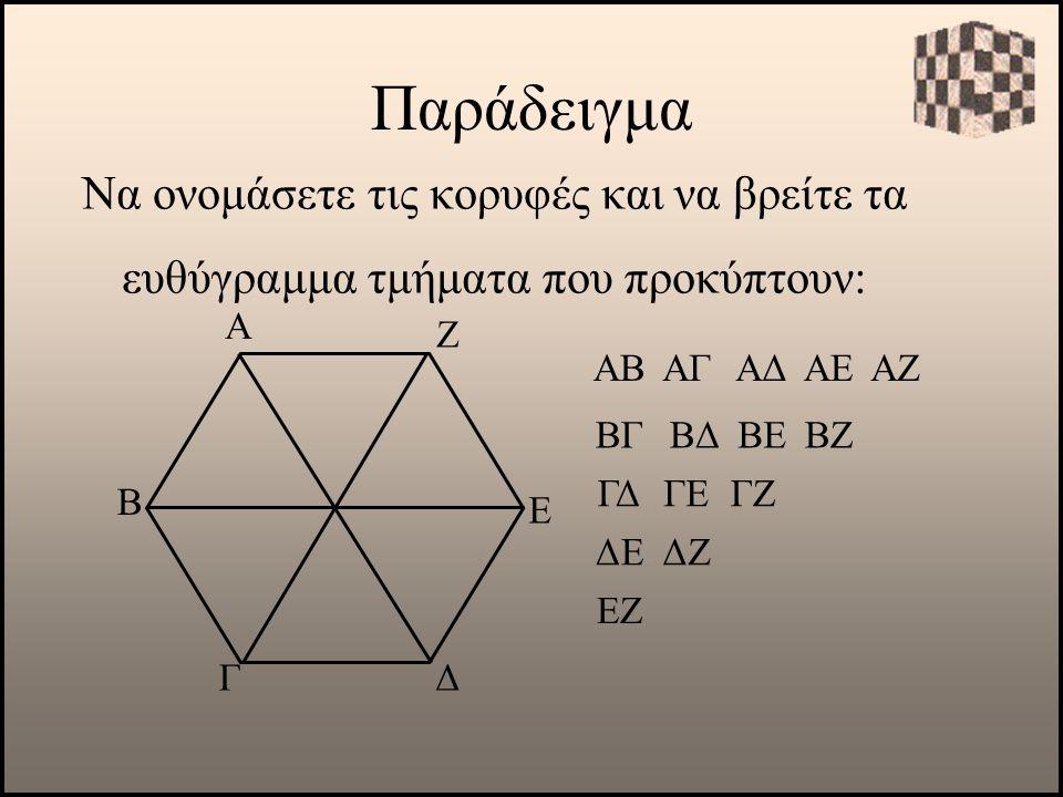 Παράδειγμα Να ονομάσετε τις κορυφές και να βρείτε τα ευθύγραμμα τμήματα που προκύπτουν: Α. Ζ. ΑΒ.