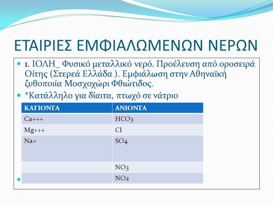 ΕΤΑΙΡΙΕΣ ΕΜΦΙΑΛΩΜΕΝΩΝ ΝΕΡΩΝ