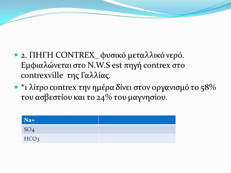 2. ΠΗΓΗ CONTREX_ φυσικό μεταλλικό νερό. Εμφιαλώνεται στο N. W