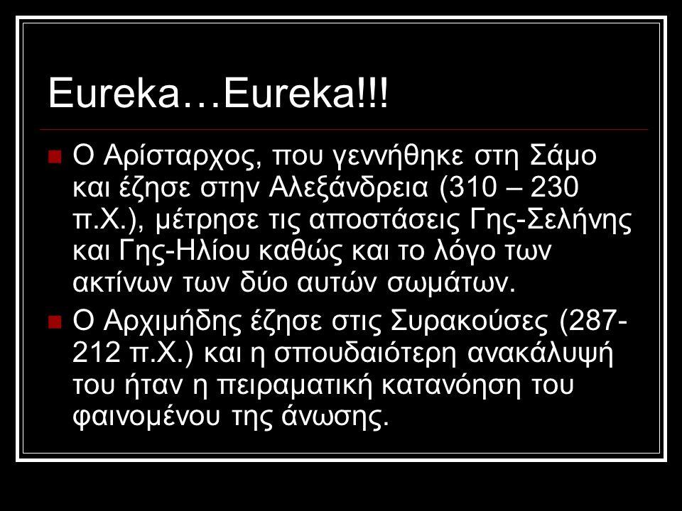 Eureka…Eureka!!!