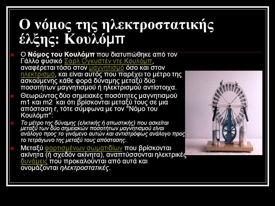 Ο νόμος της ηλεκτροστατικής έλξης: Κουλόμπ