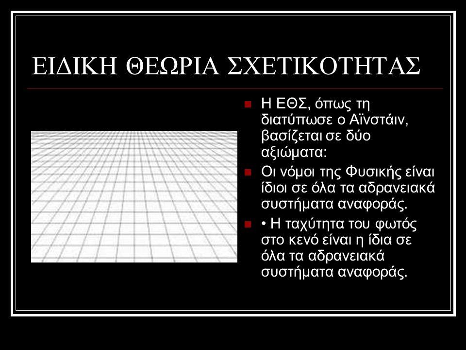 ΕΙΔΙΚΗ ΘΕΩΡΙΑ ΣΧΕΤΙΚΟΤΗΤΑΣ
