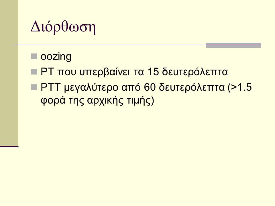 Διόρθωση oozing PT που υπερβαίνει τα 15 δευτερόλεπτα