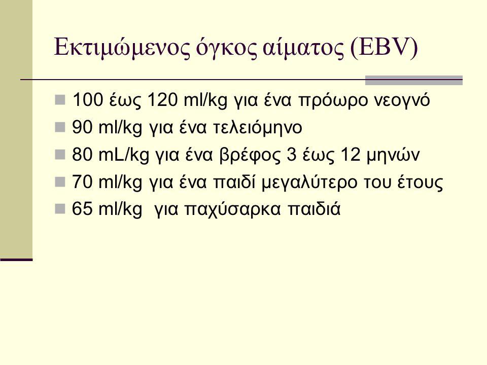 Εκτιμώμενος όγκος αίματος (EBV)