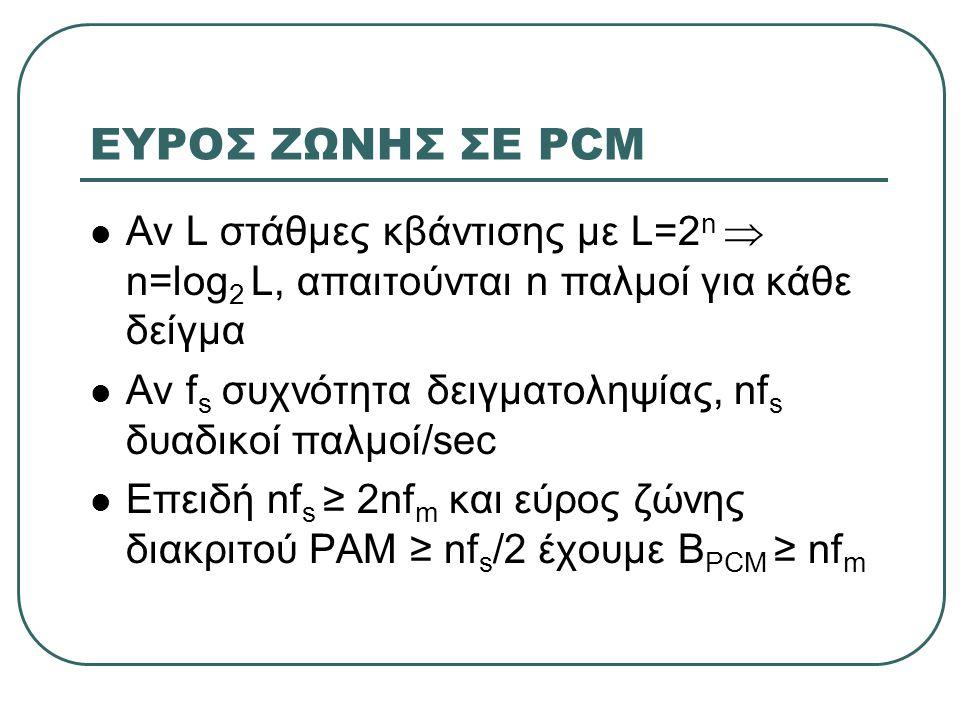 ΕΥΡΟΣ ΖΩΝΗΣ ΣΕ PCM Αν L στάθμες κβάντισης με L=2n  n=log2 L, απαιτούνται n παλμοί για κάθε δείγμα.