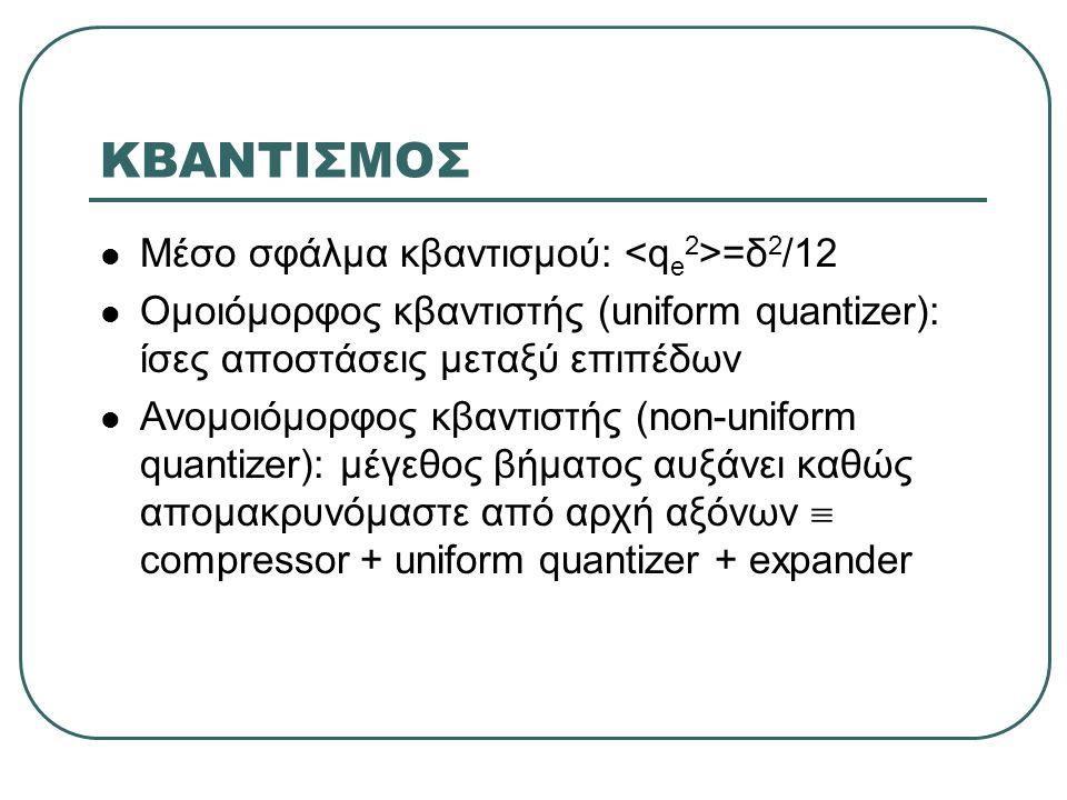 ΚΒΑΝΤΙΣΜΟΣ Μέσο σφάλμα κβαντισμού: <qe2>=δ2/12