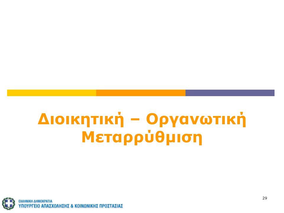 Διοικητική – Οργανωτική Μεταρρύθμιση