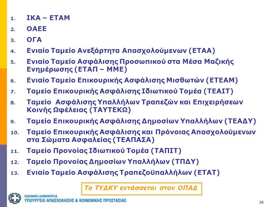 Ενιαίο Ταμείο Ανεξάρτητα Απασχολούμενων (ΕΤΑΑ)