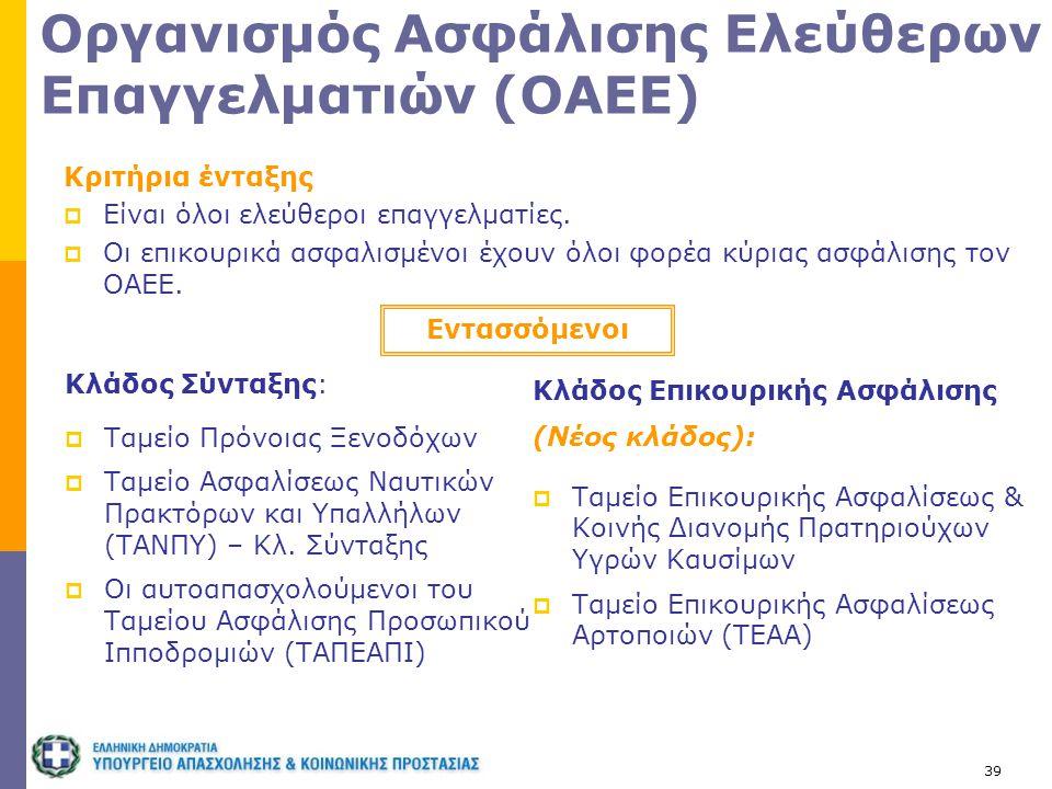 Οργανισμός Ασφάλισης Ελεύθερων Επαγγελματιών (ΟΑΕΕ)