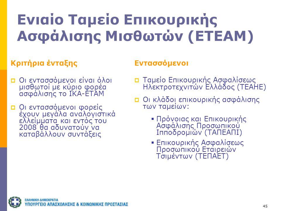 Ενιαίο Ταμείο Επικουρικής Ασφάλισης Μισθωτών (ΕΤΕΑΜ)