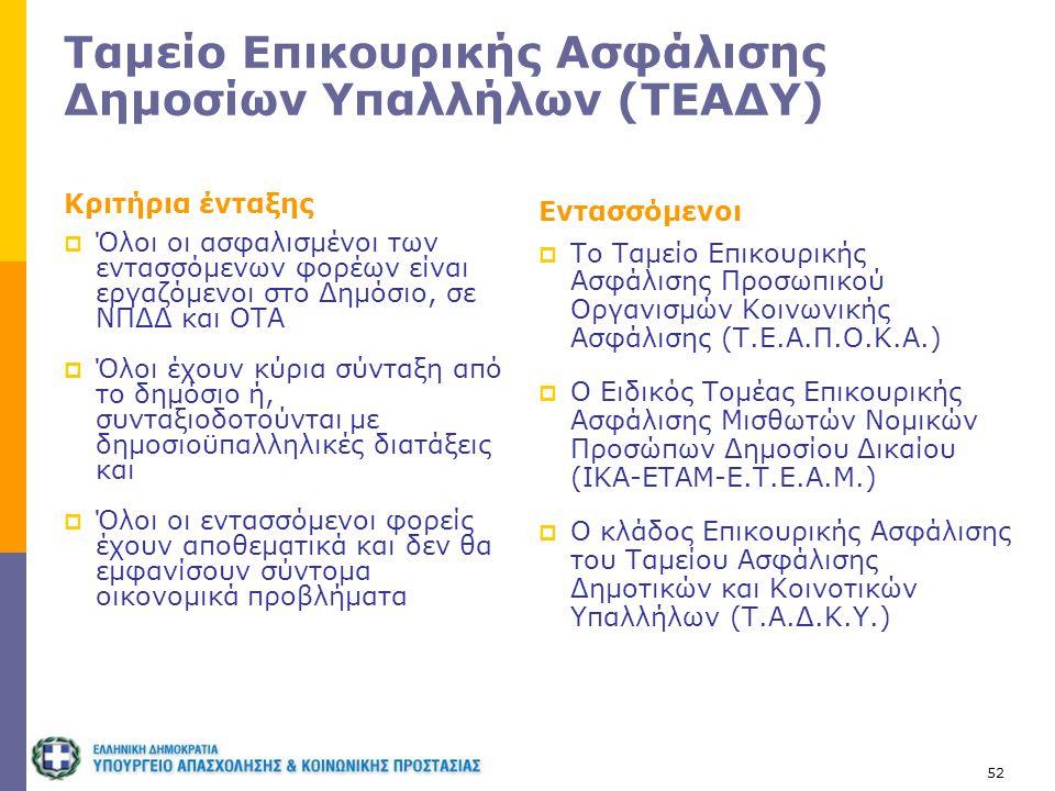 Ταμείο Επικουρικής Ασφάλισης Δημοσίων Υπαλλήλων (ΤΕΑΔΥ)