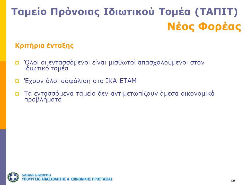 Ταμείο Πρόνοιας Ιδιωτικού Τομέα (ΤΑΠΙΤ)