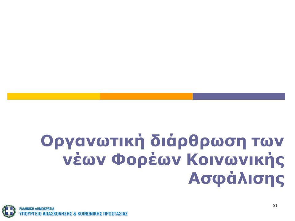 Οργανωτική διάρθρωση των νέων Φορέων Κοινωνικής Ασφάλισης