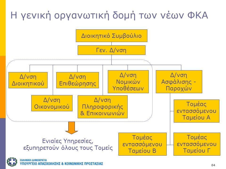 Η γενική οργανωτική δομή των νέων ΦΚΑ