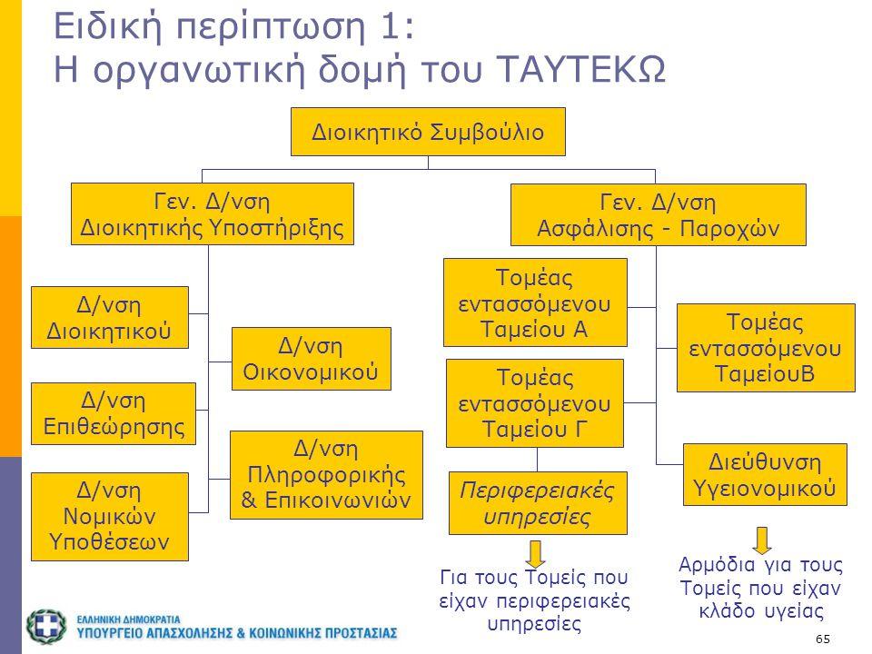 Ειδική περίπτωση 1: Η οργανωτική δομή του ΤΑΥΤΕΚΩ