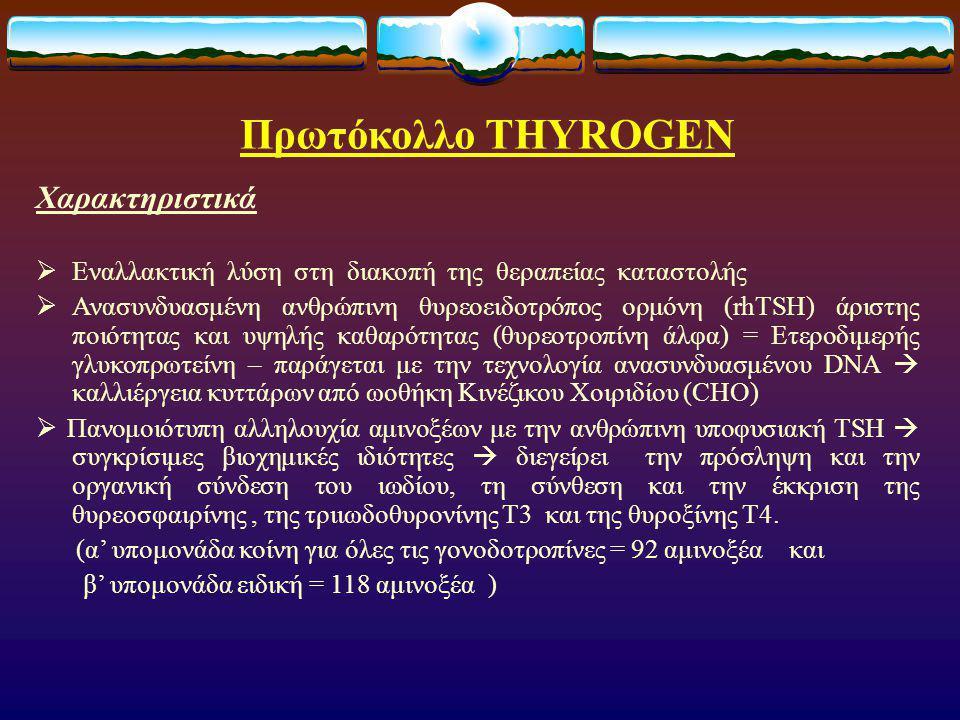 Πρωτόκολλο THYROGEN Χαρακτηριστικά