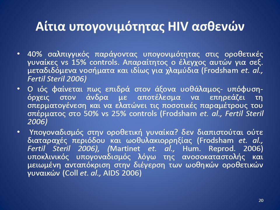 Αίτια υπογονιμότητας HIV ασθενών