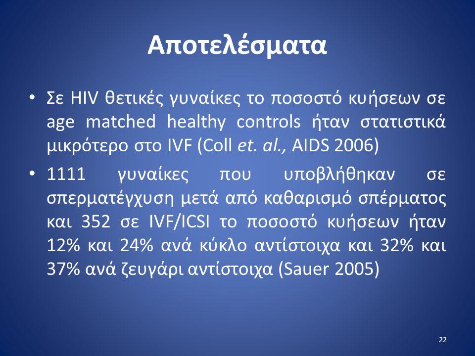Αποτελέσματα Σε HIV θετικές γυναίκες το ποσοστό κυήσεων σε age matched healthy controls ήταν στατιστικά μικρότερο στο IVF (Coll et. al., AIDS 2006)