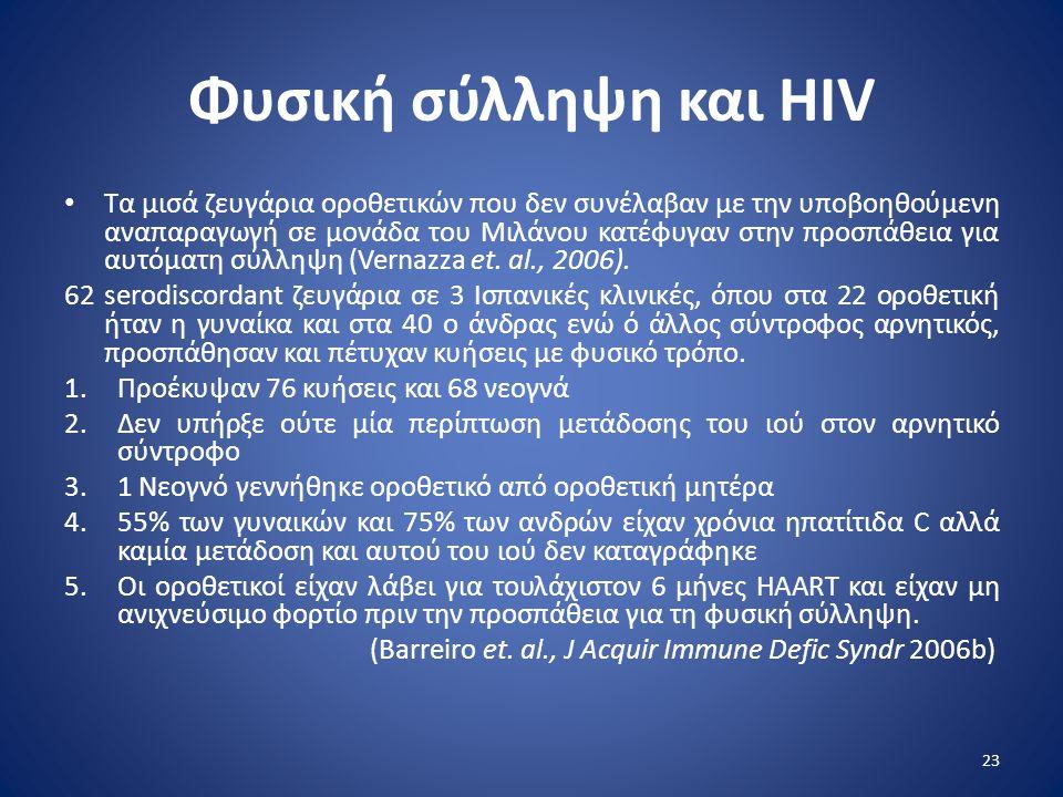Φυσική σύλληψη και HIV