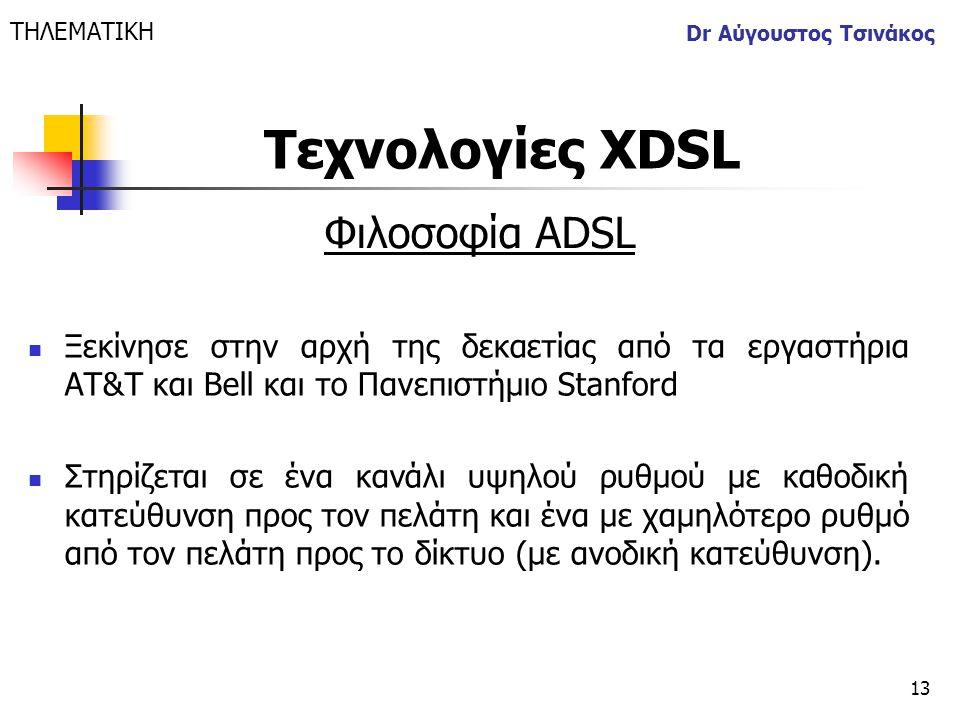 Τεχνολογίες XDSL Φιλοσοφία ADSL