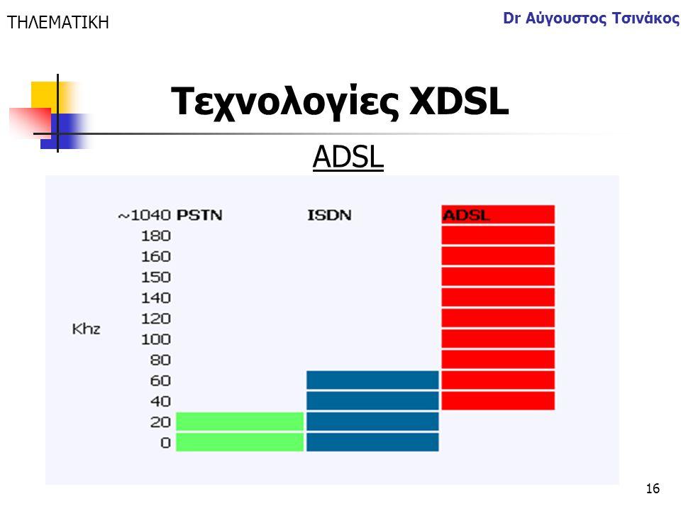 Dr Αύγουστος Τσινάκος ΤΗΛΕΜΑΤΙΚΗ Τεχνολογίες XDSL ΑDSL