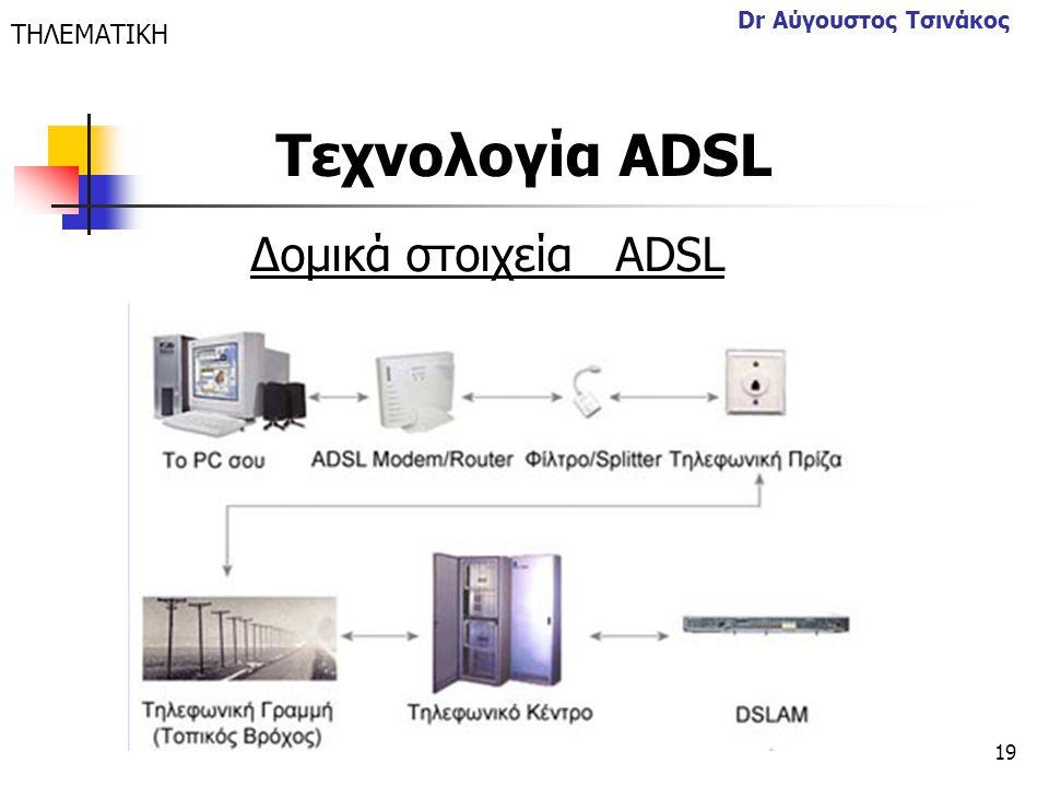ΤΗΛΕΜΑΤΙΚΗ Dr Αύγουστος Τσινάκος Τεχνολογία ΑDSL Δομικά στοιχεία ΑDSL