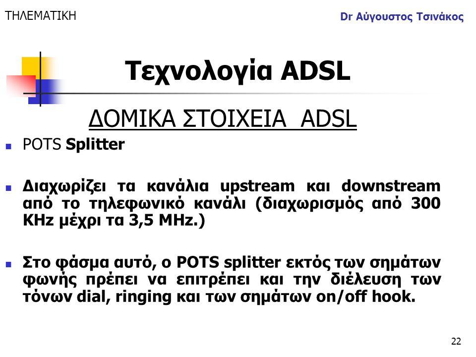 Τεχνολογία ΑDSL ΔΟΜΙΚΑ ΣΤΟΙΧΕΙΑ ΑDSL POTS Splitter