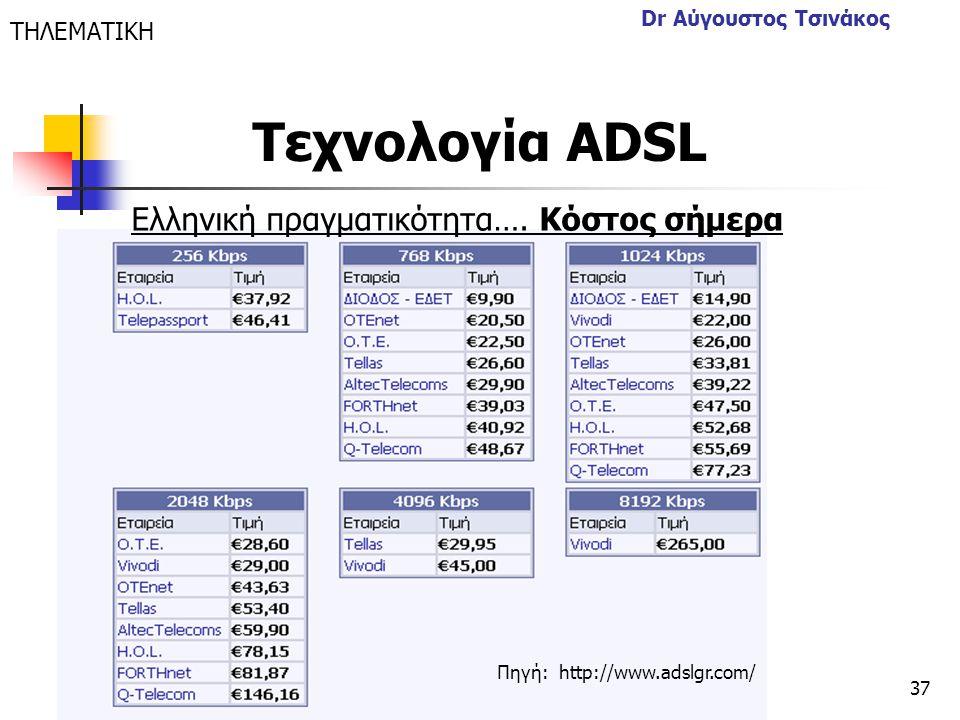 Ελληνική πραγματικότητα…. Κόστος σήμερα