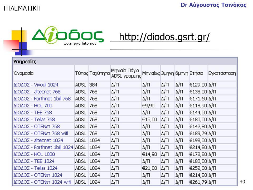 Dr Αύγουστος Τσινάκος ΤΗΛΕΜΑΤΙΚΗ http://diodos.gsrt.gr/
