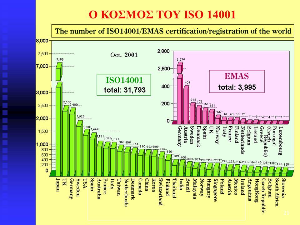 Ο ΚΟΣΜΟΣ ΤΟΥ ISO 14001 Χημικός Μηχανικός, Υπεύθυνος Περιβάλλοντος